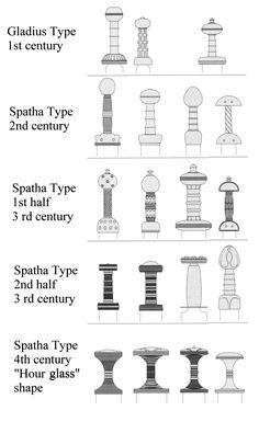Hilts of early 1st millennium swords.  From http://www.tf.uni-kiel.de/matwis/amat/iss/kap_b/illustr/ib_3_1.html