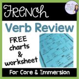 Mme R's French Resources Teaching Resources | Teachers Pay Teachers French Verbs, Teacher Resources, Teacher Pay Teachers, Verb Chart, French Resources, Free Activities, Middle School, Worksheets, Meant To Be