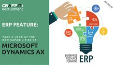 ERP: An insight on the new capabilities of Microsoft Dynamics AX If you're an IT employeeat a large company, chances are you grapple with a host of different user login names and passwords, all while ensuring the right people see the right things at the right time. It's no easy task—and accidentally granting access to the wrong person or relyingContinue Reading