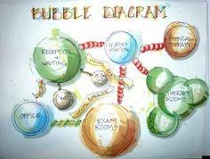 """DESIGN THEORY """"CONCEPTUAL DIAGRAM"""" - Google Search Bubble Diagram Architecture, Architecture Portfolio Layout, Architecture Concept Diagram, Architecture Concept Drawings, Conceptual Architecture, Origami Architecture, Architecture Design, Architecture Collage, Conceptual Design"""