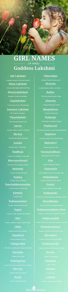 Trendy Baby Boy Names Indian Hindus Unique Ideas Baby Boy Names Baby Girl Names Baby Girl Names List, Trendy Baby Girl Names, Names For Boys List, Names Baby, Hindu Baby Girl Names, Names Girl, Hindu Names, Baby Boys, New Baby Girls