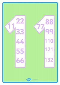 LA TABLA DEL 11