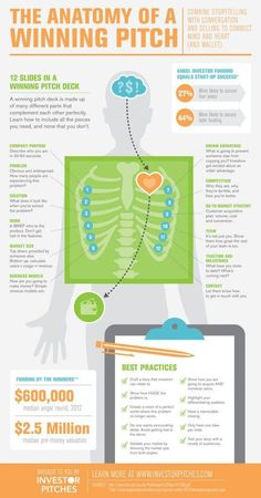 """Are you preparing a pitch deck? Check out this infographic, """"The Anatomy Of A Wining Pitch Deck"""". Inbound Marketing, Content Marketing, Business Marketing, Digital Marketing, Marketing Guru, Business Infographics, Business Funding, Marketing Branding, Successful Business"""