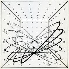 Bernhard Leitner soundcube 1969