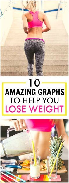 These 10 Graphs to Help You Lose Weight are SO GOOD! I already STARTED LOSING POUNDS as soon as I started following some of them! The results are SO GREAT! I'm so happy I found this! Definitely pinning for later!