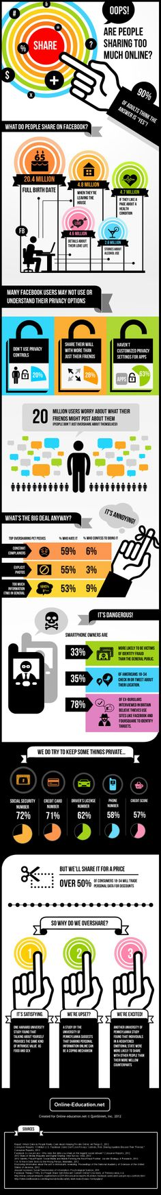 Sharing Too Much Online infographic #socialmedia