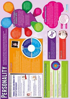 Daydream Education's Psychology Posters are great learning and teaching tools. The engaging and attention grabbing Psychology charts are guaranteed to improve understanding and help brighten school hallways and classrooms. Psychology Revision, Psychology Posters, Psychology A Level, Psychology Memes, Relationship Psychology, Colleges For Psychology, Psychology Studies, Personality Psychology, Educational Psychology