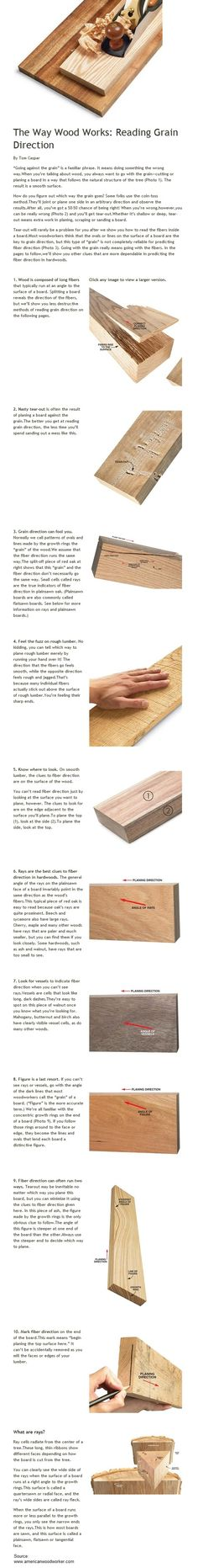 The Way Wood Works.. Reading Grain Direction