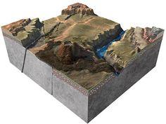 Investigate Geology