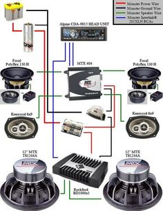 amplifier wiring diagrams excursions pinterest cars car audio rh pinterest com car stereo system wiring diagram stereo speakers wiring diagrams
