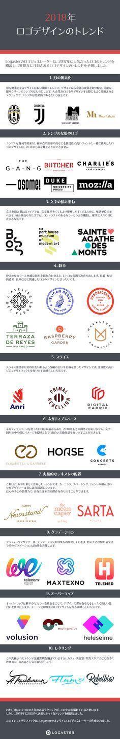 2018年、ロゴデザインのトレンド