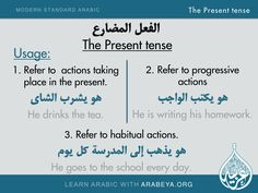 6 slides of The Present tense in Modern Standard Arabic Arabeya Arabic Language Center Arabic To English Translation, Learn English Words, Arabic Verbs, Arabic Phrases, Arabic Quotes, English Learning Books, Spoken Arabic, Speak Arabic, Modern Standard Arabic