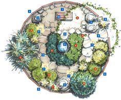 Kleingarten anlegen Planung Skizze vorbereiten