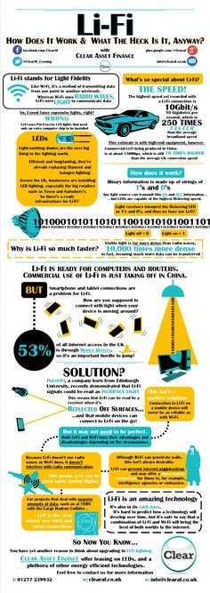 How Li-Fi Works infographic Lifi Technology, Engineering Technology, Electronic Engineering, Computer Technology, Electrical Engineering, Computer Science, Electromagnetic Spectrum, Does It Work, Computer Network