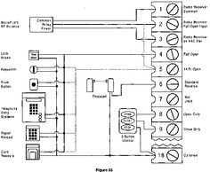 Stanley Gate Opener Wiring Diagram Free Download • Oasis-dl.co