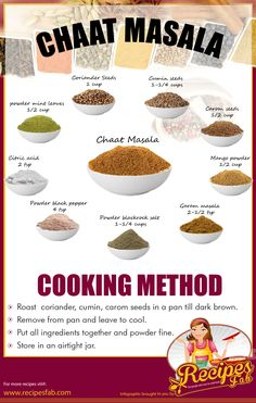 Step-by-Step illustration on how to make chaat masala at home! Tandoori Masala, Chaat Masala, Garam Masala, Masala Powder Recipe, Masala Recipe, Homemade Spices, Homemade Seasonings, Sauce Recipes, Cooking Recipes