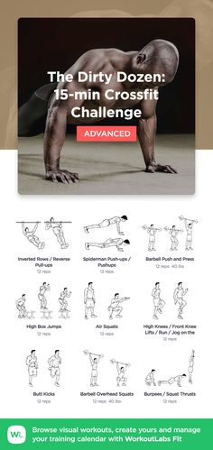 Crossfit is huge, and you can be too when you try more workouts like The Dirty Dozen. This challenge will have you sweatin' buckets and stacking slabs in no time. Fitness Workouts, Fitness Motivation, Basketball Workouts, Nike Basketball, Rockets Basketball, Basketball Birthday, Trx, Crossfit Challenge, Weekly Workout Plans
