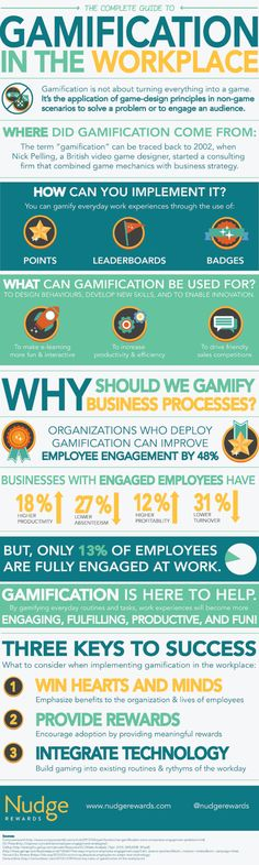 This Infographic on 'Gamification In The Workplace' contains the biggest misunderstanding about the Gamification of work processes! Gamification DOES NOT increase employee engagement with work. It replaces it with engagement in the rules of the game! Engagement Des Employés, Employee Engagement, Change Management, Business Management, Risk Management, Formation Mooc, Digital Communication, Serious Game, Training And Development