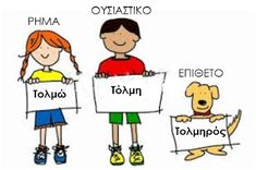 Το σπιτάκι της δευτέρας: Μαρτίου 2017 Grammar, Counseling, Preschool, Education, Preschools, Kid Garden, Early Elementary Resources, Kindergarten, Educational Illustrations