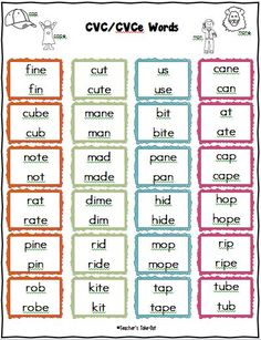 Freebie! cvce list of words to practice short and long vowel sounds.