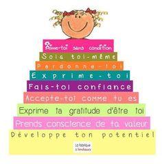 Une petite liste des courses pour l'estime de soi. Qu'en pensez-vous ? Mindfulness For Kids, Leader In Me, Challenge, French Quotes, Positive Messages, French Language, Positive Attitude, Social Skills, Self Esteem
