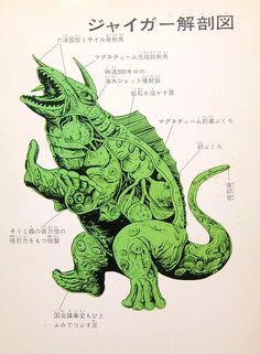 Jiger    from volume of the Kaijū-Kaijin Daizenshū movie monster book series published by Keibunsha in 1972