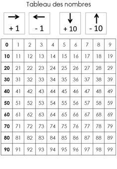 Voici le matériel que j'utilise tous les jours ou presque et quelques jeux proposés aux élèves durant le temps d'atelier de maths: les cartes de numération  Les élèves les superposent pour créer un n