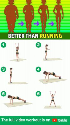 This workout will help you get in shape without the need to jog or run on a treadmill! You can do this at home or anywhere you are! This workout burns overall body fat as it works all the major muscle Fitness Workouts, Gym Workout Videos, Gym Workout For Beginners, Fitness Workout For Women, Easy Workouts, At Home Workouts, Morning Ab Workouts, Workout Plans, Workout Routines