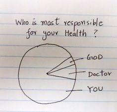 lets graph:: Its YOU !!