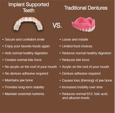 What is the difference between an implant supported denture and a traditional denture? #Dentaltown