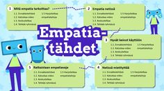 Empatiatähdet – Oppimisen vuosikello Process Chart, Learning Process, Teacher, Activities, Words, Professor, Horse