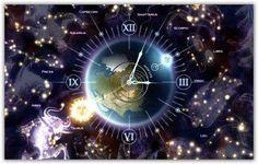Знаки Зодиака по лунному календарю | Тайны Мироздания