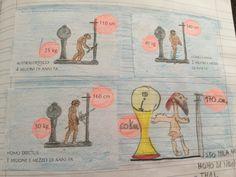 LA STORIA DELL'UOMO – Maestra Mihaela Vintage World Maps, Education, 3, Michelangelo, Montessori, Hu Ge, Teaching, Onderwijs, Learning