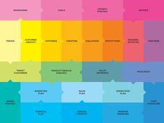 BUSINESS INNOVATION DESIGN Canvas,  http://businessinnovationbydesign.com/#home