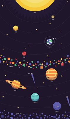 Kids posters - abc / soloar system on Behance Handy Wallpaper, Cool Wallpaper, Mobile Wallpaper, Pattern Wallpaper, Wallpaper Backgrounds, Iphone Wallpaper, Wallpaper Space, Cellphone Wallpaper, Space Illustration