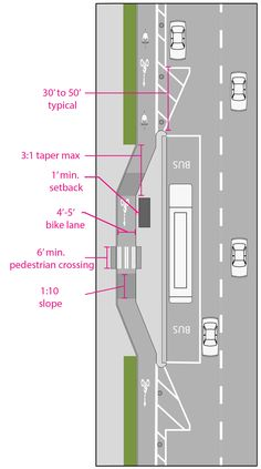 Urban Furniture, Furniture Design, Bus Stop Design, Urban Design Diagram, Sustainable City, Ferrat, Master Plan, Urban Planning, Landscape Architecture