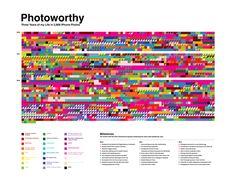 Photoworthy