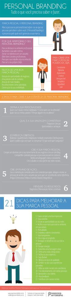 infografico-personal-branding