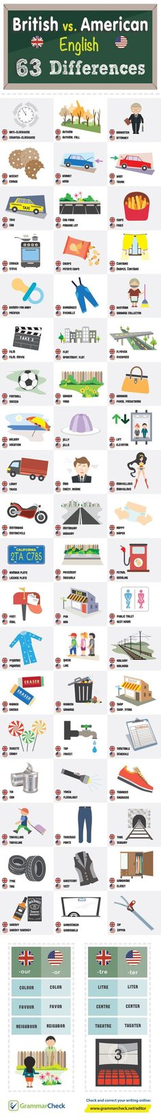 Educational infographic : 60 everyday words that are different in British and American English
