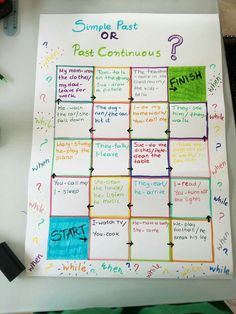 Past Simple or Past Continuous? Board game