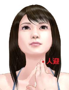 血圧を下げるツボ(人迎) 喉仏から指2本分外側
