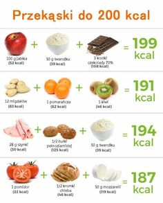 Przekąski do 200kcal Helathy Food, Cooking For Dummies, Diet Recipes, Healthy Recipes, Easy Recipes, Healthy Snacks, Healthy Eating, Health Dinner, Diy Food