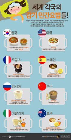 [인포그래픽] 감기약 먹을래? 그라파 마실래? Food Art, A Food, Food And Drink, Creative Poster Design, Creative Posters, Healthy Tips, Healthy Recipes, Leaflet Design, Learn Korean