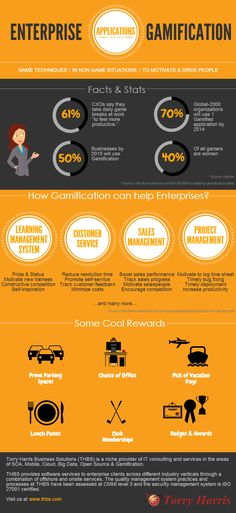 Gamification is the use of game techniques in non-game situations to drive/motivate people. This Torry Harris infographic shows how Gamification can help enterprises?