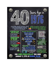 40th Birthday / The Year You Were Born / 40th Birthday Party Decorations / 40th Birthday Sign