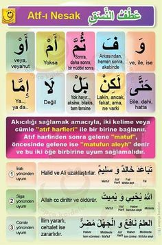 Turkish Lessons, Arabic Lessons, Learn Turkish Language, Arabic Language, Arabic Alphabet, Language Lessons, Learning Arabic, English Vocabulary, Learn English