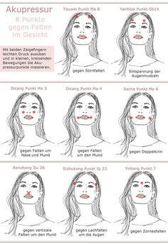 Akkupressur Gesicht gegen Falten Punkte Bild Akkupressurpunkte Anleitung