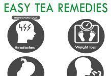 Top 15 Home Remedies Using Tea