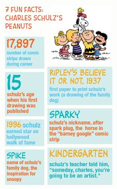 7 Fun Facts About Charles Schulz and the Peanuts Gang