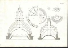 Blueprint For Dome Cuppola C.1835 Large Antique Folio Italian Architecture Print